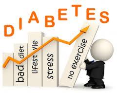 reiki si diabetul
