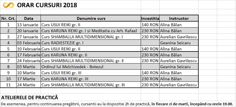 orarul cursurilor Reiki 2018